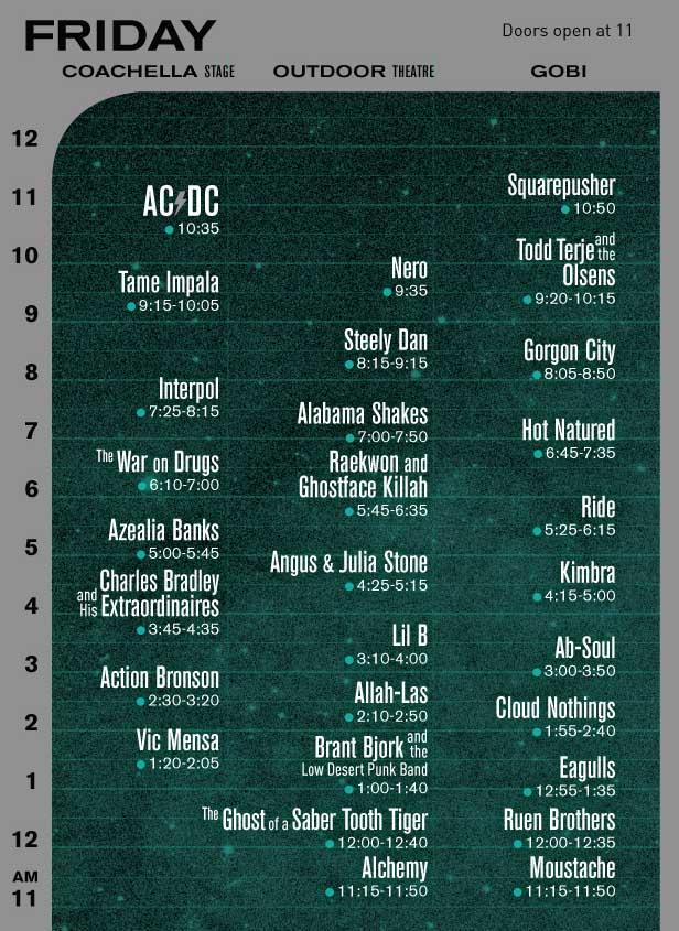Horário Festival Coachella. AC/DC.